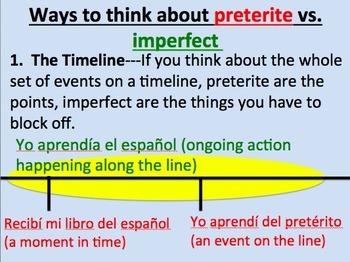 Preterite vs Imperfect--Initial Teaching