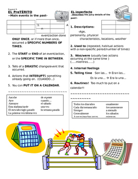 Preterite vs. imperfect reference sheet