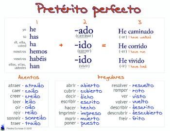 Pretérito perfecto/Present Perfect