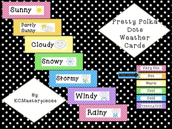 Pretty Polka Dots Weather Cards
