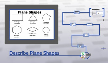Prezi: Describing plane shapes