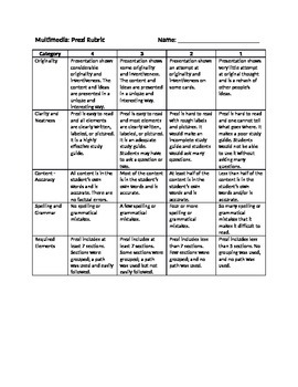 Prezi Multimedia Assessment Rubric