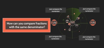 Prezi Presentation: How to compare fractions with the same