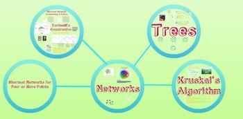 Prezi on Networks