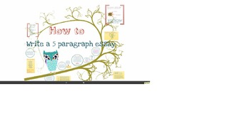 Prezi presentaiton - 5 paragraph Essay