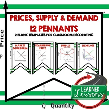 Price, Supply, and Demand Word Wall Pennants (Economics an