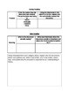 Primary Document Analysis Guide