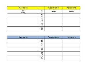 Primary Password Keeper