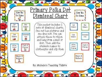 Primary Polka Dot Dismissal Chart