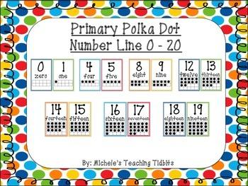 Primary Polka Dot Number Line 0 - 20