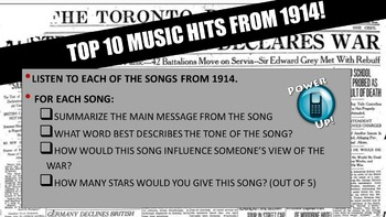 First World War Music:  The Greatest Hits of 1914!  A List