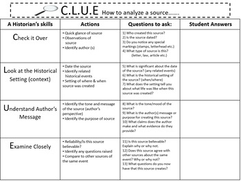 Primary Source Analysis Graphic Organizer