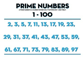 Prime Numbers 1-100 Poster