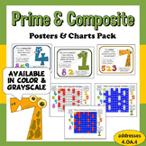 Prime and Composite Numbers 100s Charts and Posters