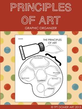 Principles of Art Graphic Organizer