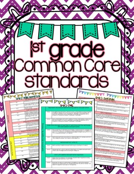 Printable 1st Grade Common Core Standards