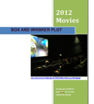 Printable Box-and-Whisker Plot 2012 Top Movies Fun Algebra