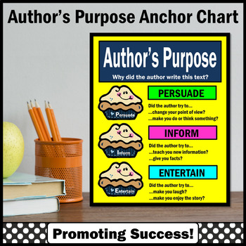 Author's Purpose anchor chart literacy center posters reading comprehension strategy
