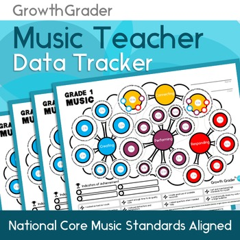 Growth Mindset Data Tracking for K-6 Music Teachers {Printable}