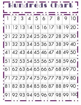 Printable Hundreds Chart