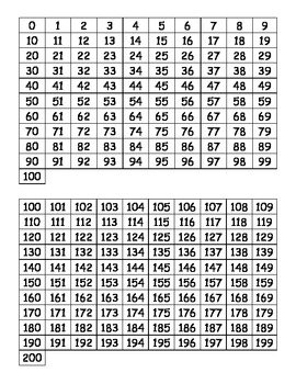 Worksheets Number Chart 1000 number chart to 1000 printable laptuoso hundreds charts 0 by mrs d teaches third teachers