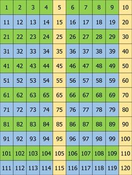 Printable Number Grids 1-120