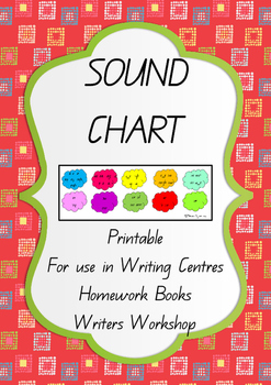 Printable Sound Chart for Writing Centres, Deskstrips, Hom
