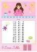 Printable Times Tables Multiplication Charts (Times Tables 6-12)