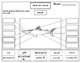 Printables: Label the parts of a Shark