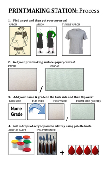 TAB Printmaking Station Procedures