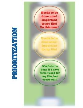 Prioritization