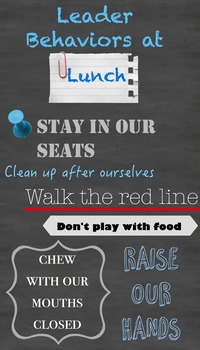 Leader Behaviors at Lunch