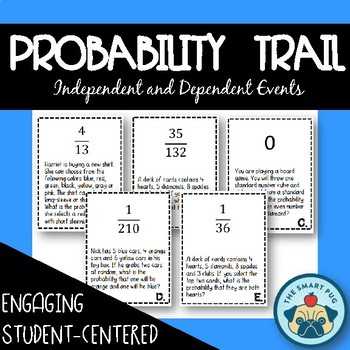 Probability Activity on Independent and Dependent Compound