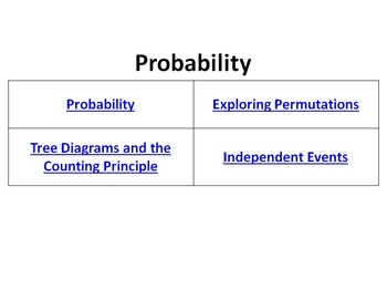 Probability Bell Ringers Counting Principle Permutations I
