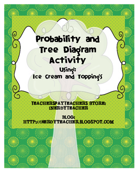 Probability, Combinations, and Tree Diagrams using Ice Cre