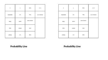 Probability Line Jigsaw - Numerical and Language Descriptions