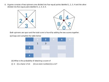 Probability Sample space diagrams