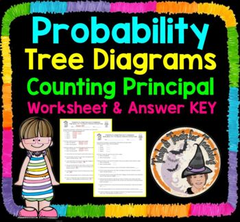 Probability Tree Diagram Counting Principle Lists Practice