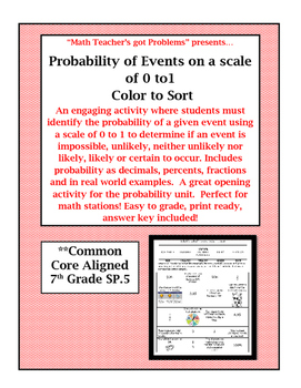 Probability of Events on a scale of 0 to1: A 7th Grade Col