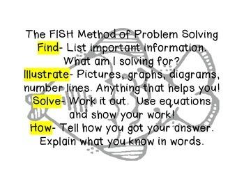 Problem Solving-FISH