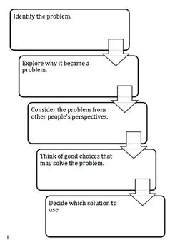 Problem Solving Graphic Organizer for Students