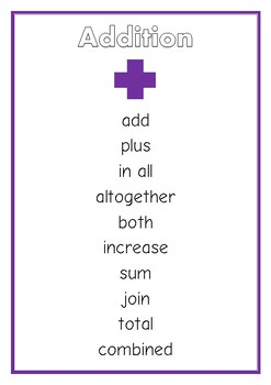 Problem Solving Key Words Posters