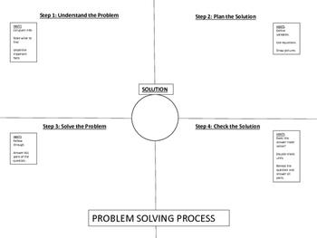 Problem Solving Mat