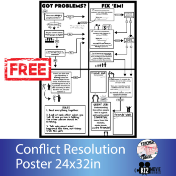 Free! Conflict Resolution Poster (24x32in)