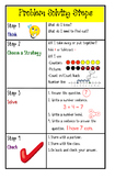 Problem Solving Steps Poster/Anchor Chart