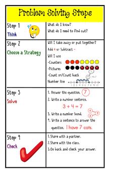 Problem Solving Steps Poster/Anchor Chart