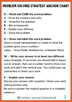 Problem Solving Strategy Anchor Chart
