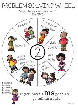 Problem Solving Wheel