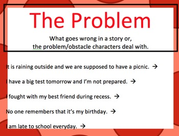 Problem and Solution Chart