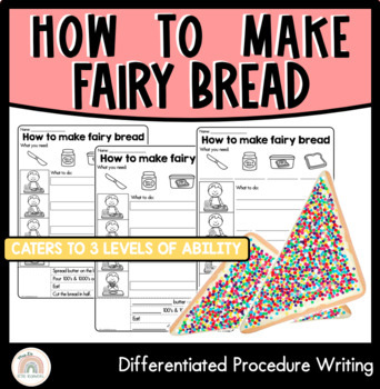 Procedure Writing Template : Differentiated : How to make